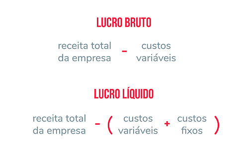 Tabela_P1_13_BDMG_Cálculo_800x500