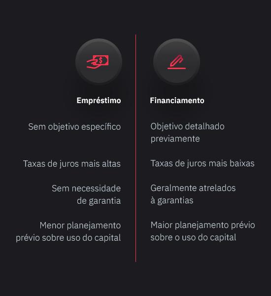 Tabela_emprestimo_financiamento